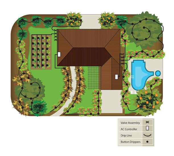 Beaverton Sprinkler Irrigation Services   Sprinkler Installation .... Oregon Irrigation Systems - garden irrigation design